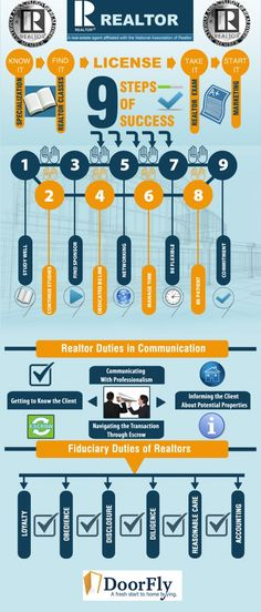 Realtor Success Steps: Thinking of becoming a realtor? With the current state of the housing markets many are not but for those that are it is vital to follow 9 important rules to become a successful realtor, the following infographic analyses these along with the major duties of a realtor.