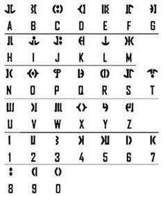 Code Alphabet, Alphabet Symbols, Typography Alphabet, Fantasy Concept Art, Fantasy Story, Fictional Languages, Summoning Circle, Different Alphabets, Secret Language