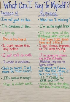 Self-Talk Chart~ Teach students resilience and perseverance.