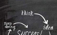Semua berawal dari ide dan keberanian utk mencobanya .... Terus saja dilakukan dan dilakukan lagi sampai kesuksesan ada ditangan