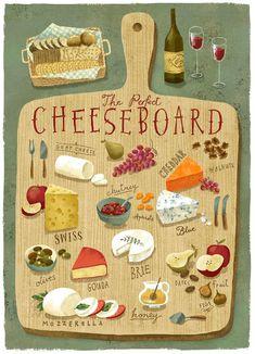 Идеальная сырная тарелка: изучаем правила