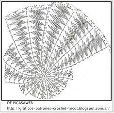 crochet fabric , CROCHET - GANCHILLO - PATRONES - GRAFICOS: GORRITOS CROCHET