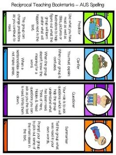 These are great for independent reading. It helps remind students of their roles in the reciprocal teaching process. Reciprocal teaching refers to an instructional activity in which students become the teacher in small group reading sessions. Teachers model, then help students learn to guide group discussions using four strategies: summarising, question generating, clarifying, and predicting.