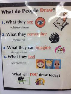 elementary art setting up the room poster what do people draw? turn this into a bulletin board display with posters of famous works of art