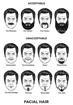 Read Nick Offerman's Mustache Manifesto -- Vulture ... illustration by Mike Mitchell.