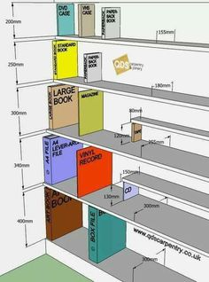 Bespoke Shelving and Storage solutions f. - Bespoke Shelving and Storage solutions from QDS Carpentry and Joinery Sheffield - Wood Pallet Furniture, Diy Furniture, Furniture Design, Bespoke Furniture, Repurposed Furniture, Carpentry And Joinery, Library Design, Library Ideas, Bookshelves