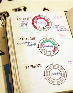 Chronodex Planner Tweeked. I just like the layout of this.