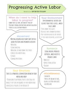 Tips - Progressing Active Labor Cheat Sheet - Ina May Gaskin - Charlotte Doula - Happy Baby Birth Photography Ina May Gaskin, Birth Doula, Baby Birth, Birth Partner, Doula Training, Active Labor, Doula Business, Pregnancy Labor, Pregnancy Quotes