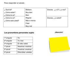 #ClippedOnIssuu from Libro 1 2014 extensivo 2