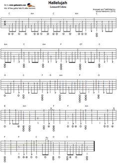 Hallelujah - fingerstyle guitar tablature Plus Hallelujah Ukulele Chords, Guitar Tabs And Chords, Easy Guitar Tabs, Guitar Tabs Songs, Music Tabs, Guitar Sheet Music, Music Chords, Guitar Chord Chart, Simple Guitar