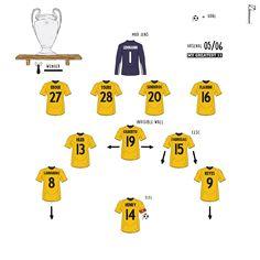 21/02/06  UCL Last 16 1st Leg   Real Madrid 0-1 Arsenal   #wenger #arsenewenger #premierleague #henry #thierryhenry #xi #arsenal #arsenalfc #afc #coyg #gunners #bernabeu #footy #football #footballers #awaydays #epl #classicfootball #retrofootball #footballart #footballfans #englishfootball #arsenalfans #aftv #ucl #fabregas #futbol #fifa #championsleague #footballnight  Best Football Players, Football Art, Football Tactics, Team Builders, Retro Football Shirts, Arsene Wenger, Arsenal Fc, Champions League, Morocco