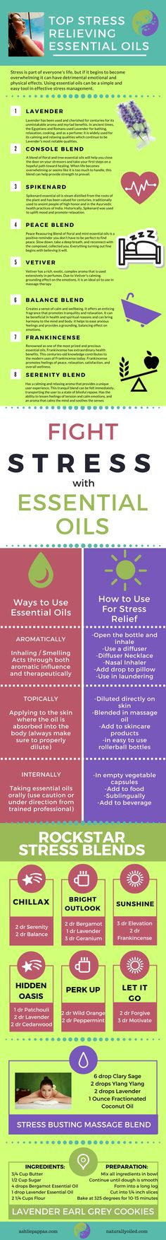 Essential Oils can be a super easy and powerful tool in stress management!  Life is way too short to spend it stressed out!