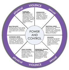 This is a toughie for a lot of you... the cycle of violence.