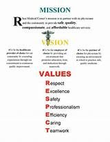 Vision Statement Examples For Business - Yahoo Image Search Results Mission Statement Examples Business, Vision Statement Examples, Vision And Mission Statement, Content Area, Blog Design, Image Search, Branding, Science, Education