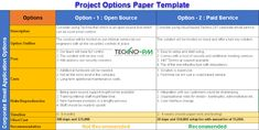 7 Simple Steps to Write Options Paper Template.