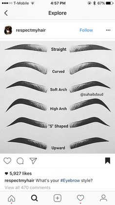 Brow shape diagram search for wiring diagrams eyebrows shape chart pinterest eyebrow rh pinterest com eyebrow diagram heart diagram ccuart Choice Image
