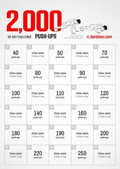 Can you do a push up? Can you do well you can if you build it up over time. Try this Are you up for the challenge? Home Workout Men, Gym Workout For Beginners, Home Workout Equipment, At Home Workout Plan, At Home Workouts, Workout Plans, Monthly Workouts, Fitness Equipment, Ab Workouts