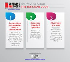 Lovely November   Know More About Fire Resistant Door