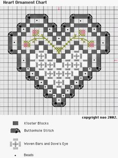 hardanger charts - Google Search Más