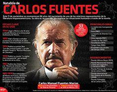 El 11 de noviembre se conmemoran 86 años  del nacimiento de uno de los mázimos representantes de la literatura hispanoamericana. Su obra es reconocida por explotar las situaciones humanas a través de la novela. #Infographic