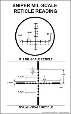 Sniper Mil-Scale Reticle Card by RedWireDesigns on DeviantArt Shooting Targets, Shooting Guns, Shooting Range, Survival Tips, Survival Skills, Sniper Gear, Sniper Rifles, Tactical Gear, Sniper Training