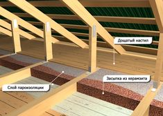 Attic Spaces, Attic Rooms, Underground House Plans, Building Design, Building A House, Sauna House, Roof Truss Design, Tool Room, Small Log Cabin