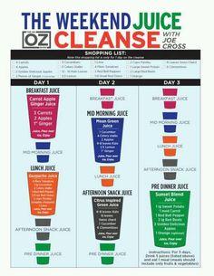 Joe Cross' 3-Day Weekend Juice Cleanse