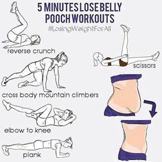 Loose Pouch Belly Workout fat loss diet muffin top