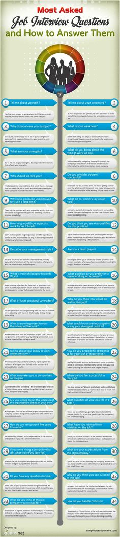 Most Asked Job Interview Qtns & How to Answer Them >fairly good list ... the questions are quite standard & the advice on what to consider when answering is decent enough. >practice answering them with a friend posing as the interviewer. >Also is useful to pose as the interviewer yourself & have the friend answer :)