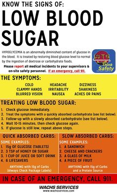 Diabetic food list my diabetic recipes pinterest diabetic food family and friends of diabetics should all read and know what to do in the emergency fandeluxe Images