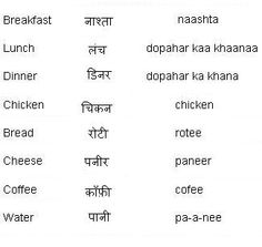 Hindi Words for Meal times and Food - Learn Hindi