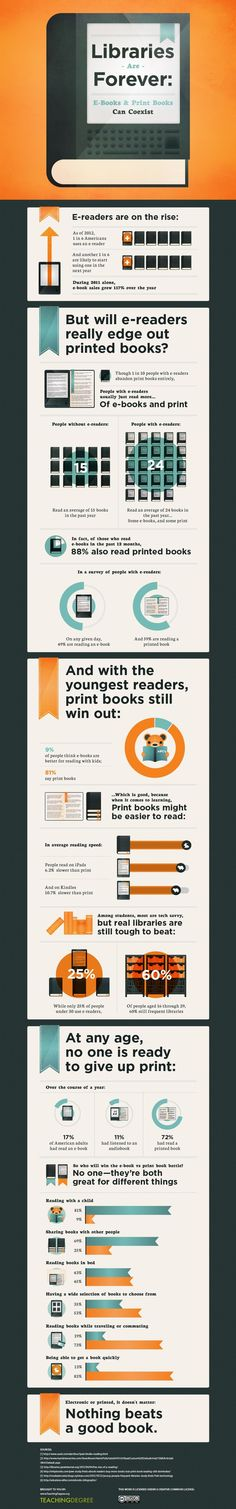 E-reader owners read more books in a year than their print-only counterparts. Is print really a dying medium?