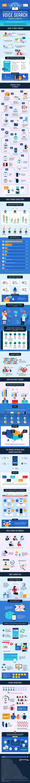 6136 best Infographics images on Pinterest | Digital marketing ...