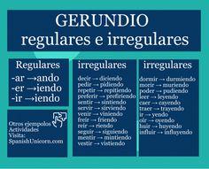 Spanish Grammar, Spanish Language Learning, Teaching Spanish, Spanish Lesson Plans, Spanish Lessons, Learn Spanish, Elementary Spanish, Spanish Classroom, Dual Language