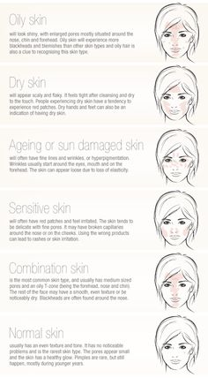 New skin type identify Ideas New Skin, Your Skin, Skin Tips, Skin Care Tips, The Body Shop, Beauty Routines, Clear Skin, Beauty Care, Beauty Makeup