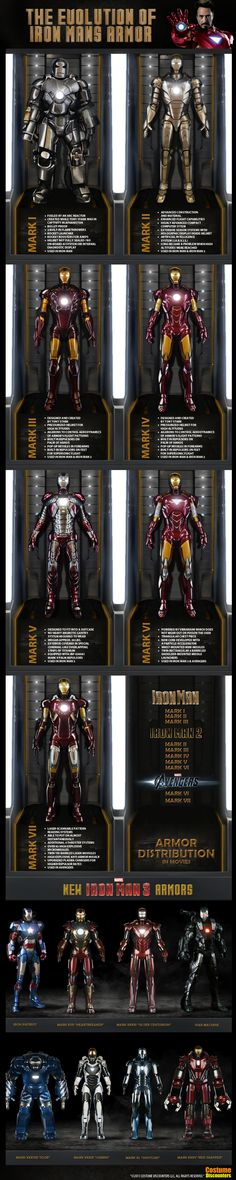 #IronMan #Avengers #IronMan2 #IronMan3 - New Graphic showing the evolution of the Iron Man Armor Suits