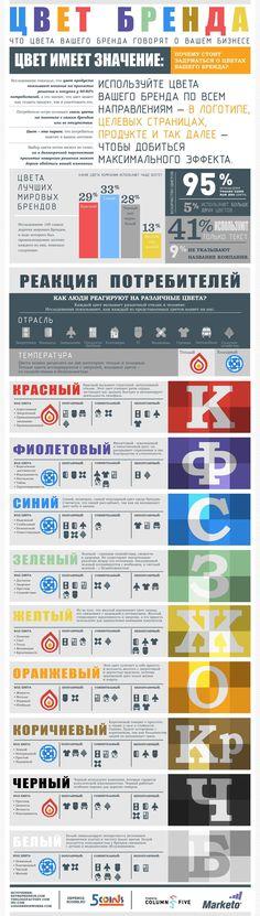 5coins.ru wp-content uploads 2012 11 cvet-brenda.jpg