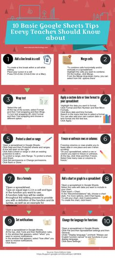 10 Basic Google Sheets Tips Every Teacher Should Know about