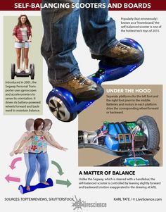 Struggling to understand how do #hoverboards work? Check the infographic! http://snip.ly/wihzv