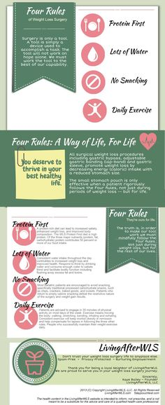 Four Rules of WLS: We get many requests for this helpful infograph of WLS Four Rules.