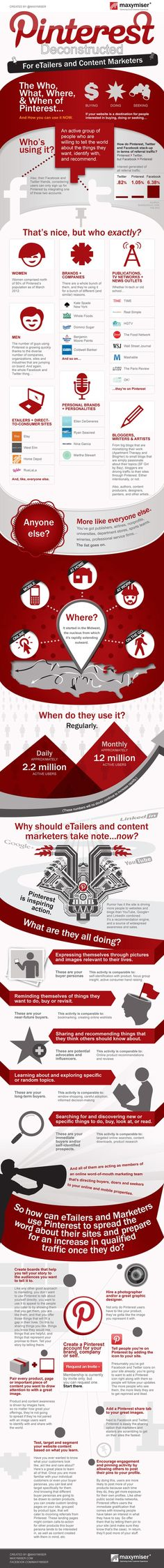 Infographic - Pinterest for retailers and content marketers...