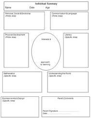 26 best EYLF Programming Templates images on Pinterest | Day care ...