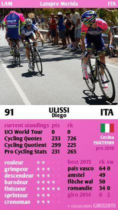 Diego Ulissi Italy Lampre Merida Giro 2015 ciclocards