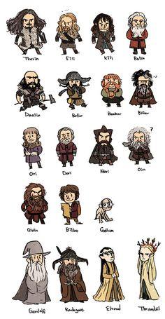 The Hobbit Characters (minus Legolas and Tauriel) Thranduil, Legolas, Gandalf, Jrr Tolkien, Tolkien Tattoo, The Hobbit Characters, The Hobbit Movies, The Hobbit Cartoon, Hobbit Art