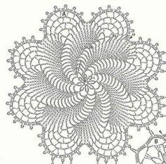 crochet - caminhos de mesa -runners – Raissa Tavares – Webová alba Picasa