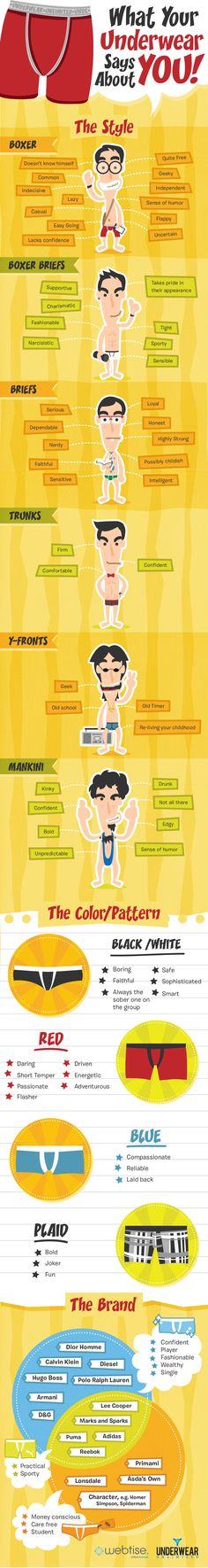 An infographic which makes bold statements regarding what your underwear say about you.