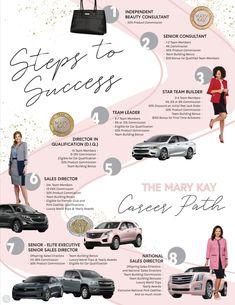Imagenes Mary Kay, Selling Mary Kay, Mary Kay Ash, Mary Kay Cosmetics, Beauty Consultant, Mary Kay Makeup, Reality Quotes, Pretty Face, Skin Care Tips
