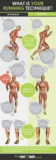 What Is Your Running Technique Infographic..... Incorrect  position of foot when running may result in twisted ankle risk...Learn more...