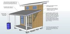 Image result for wooden pallet foundation