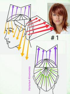 Simply Hairstyles, Long Hair Cuts, Long Hair Styles, Hair Cutting Techniques, Diy Haircut, Haircut And Color, How To Make Hair, Hare, Hair Makeup